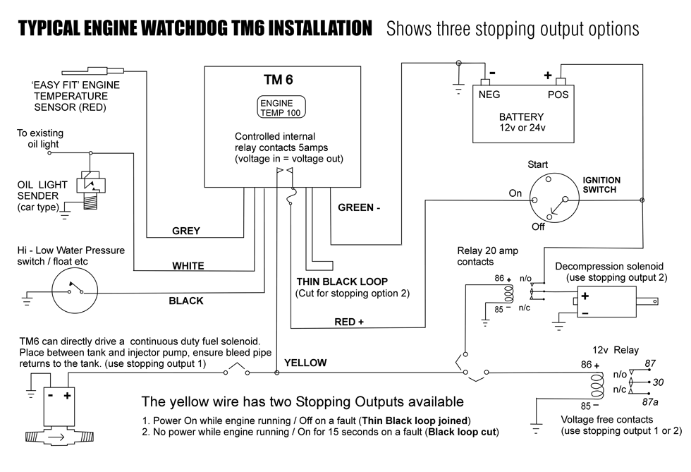 Engine Watchdog TM6 Installation Information